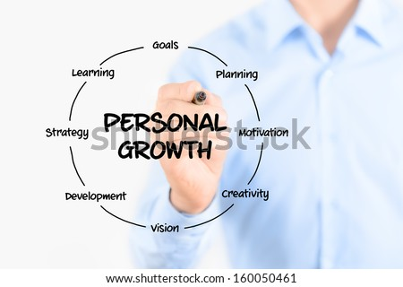 Young Businessman Holding A Marker And Drawing Circular Structure Diagram  Of Personal Growth On Transparent Screen  Personality Development Plan