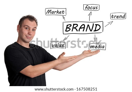 Young businessman introduce Brand process information concept. Isolated on white. - stock photo