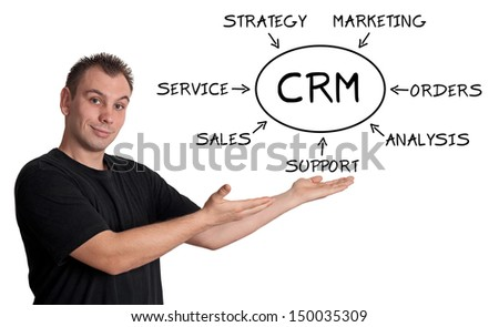 Young businessman showing customer relationship management process concept. Isolated on white. - stock photo