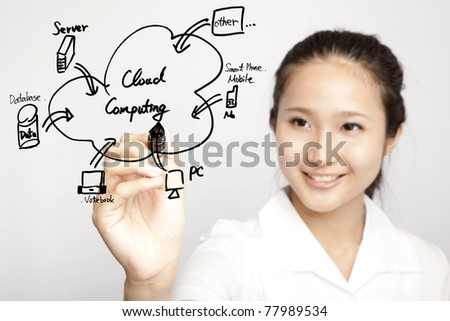 young businesswoman drawing cloud computing Application