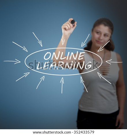 Young businesswoman drawing Online Learning information concept on transparent whiteboard in front of her.  - stock photo