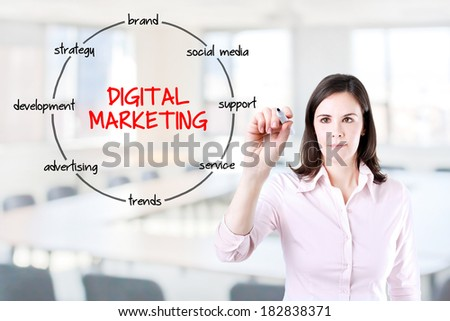 Young businesswoman holding a marker and drawing circular diagram of structure of digital marketing process and elements on transparent screen. Office background.