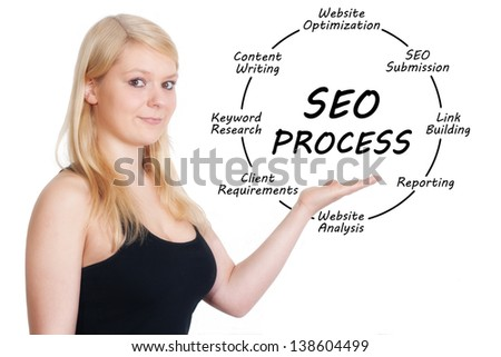 Young businesswoman showing SEO process information concept. Isolated on white. - stock photo