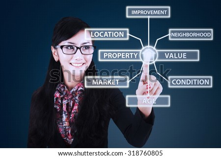 Young businesswoman touching a button of property value concept - stock photo