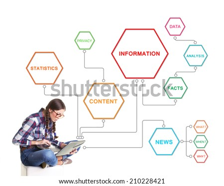 young girl in big glasses and casual clothing sitting with cross-legged and work on notebook, on white background drawn big chart diagram  - stock photo