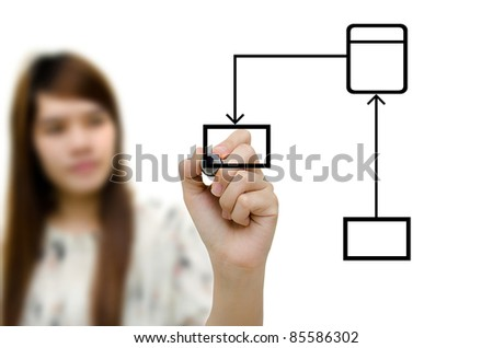 Young hand drawing plan analysis flow chart schema in a whiteboard. - stock photo
