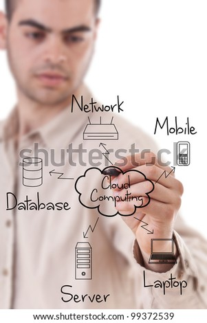 Young Man drawing a cloud computing structure in white background - stock photo