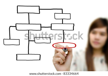 Young woman business hand drawing plan in a whiteboard. - stock photo