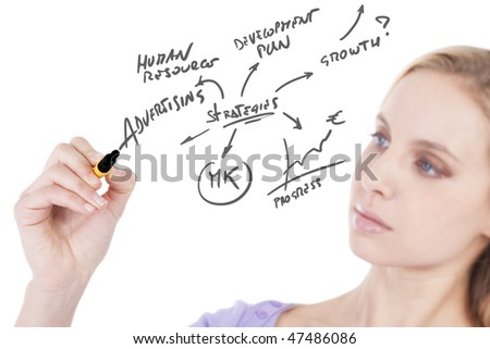Young woman drawing a business plan