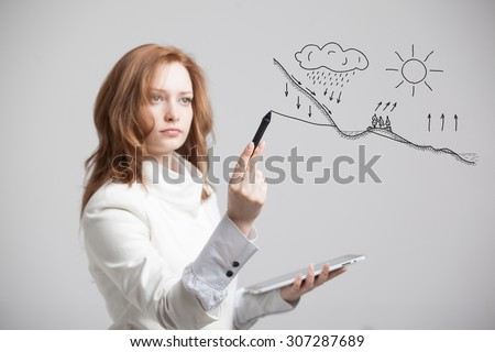 Young woman drawing schematic representation of the water cycle in nature - stock photo