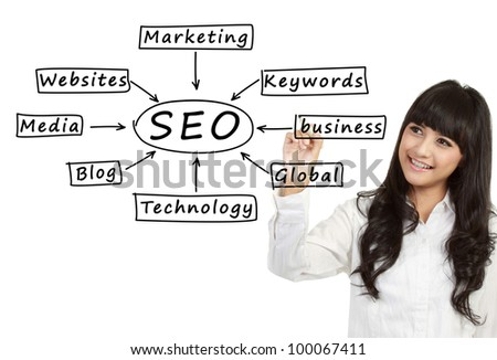 Young woman writing a SEO schema on the whiteboard - stock photo
