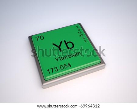 Ytterbium chemical element periodic table symbol stock illustration ytterbium chemical element of the periodic table with symbol yb iupac urtaz Choice Image