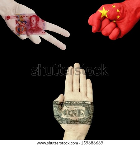 Yuan China Dollar rock-paper-scissors