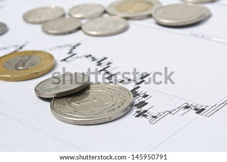 Zloty or PLN coins and stock chart as currency exchange concept - stock photo
