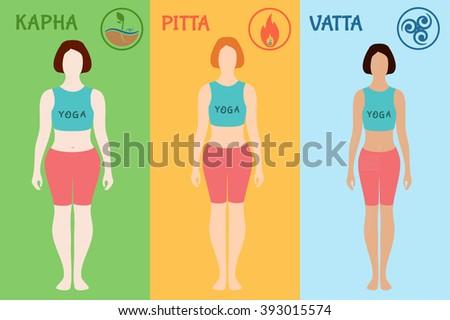 Ayurvedic Body Types Vata Pitta Kapha Infographic With Women