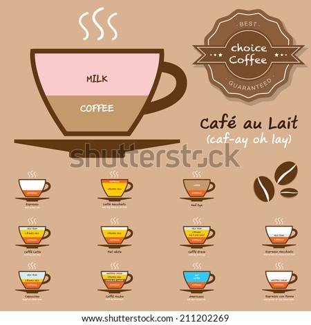 12 choice coffee vector for coffee shop - stock vector