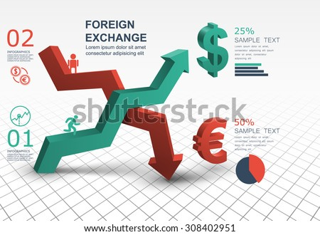 Foreign trading system abstract
