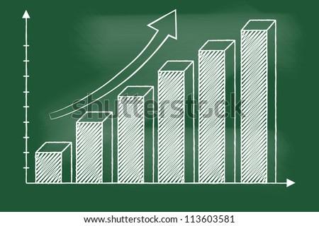 3D Bar chart sketched vector on  blackboard - stock vector