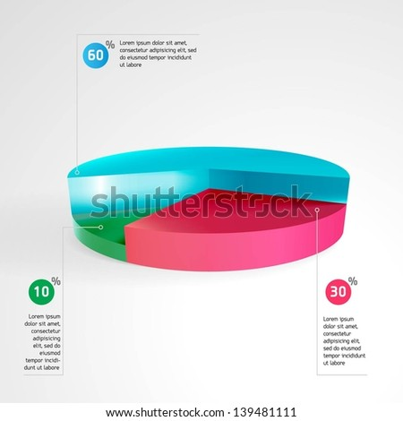 3D business pie chart.  Wheel chart. Multicolored pie chart design with notes (footnote)