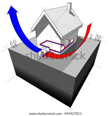 3d illustration of air source heat pump diagram of simple detached house with traditional heating - stock vector