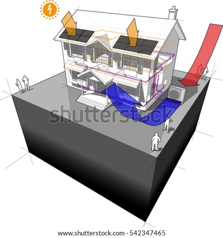 3d illustration of diagram of a classic colonial house with air source heat pump as source of energy for heating to radiators and photovoltaic panels on the roof as source of electric energy
