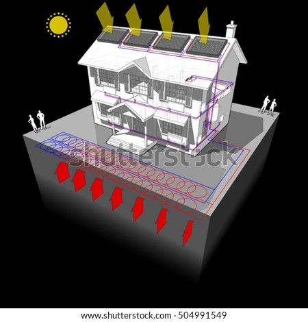 3d illustration of diagram of a classic colonial house with planar ground source heat pump  and solar panels on the roof as source of energy for heating and radiators