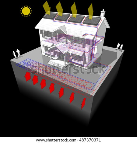 3d illustration of diagram of a classic colonial house with planar ground source heat pump known as slinky loop  and solar panels on the roof as source of energy for heating