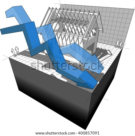 3d illustration of diagram of a detached house under construction with two falling business diagram arrows