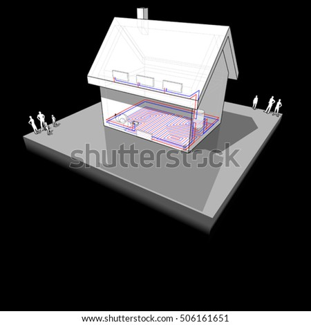 3d illustration of diagram of a detached  house with floor heating on the ground floor and radiators on the first floor