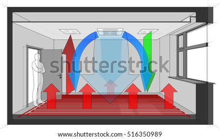 3d illustration of Diagram of a room ventilated and cooled by ceiling built in air ventilation and air conditioning and heated by hot water floor heating