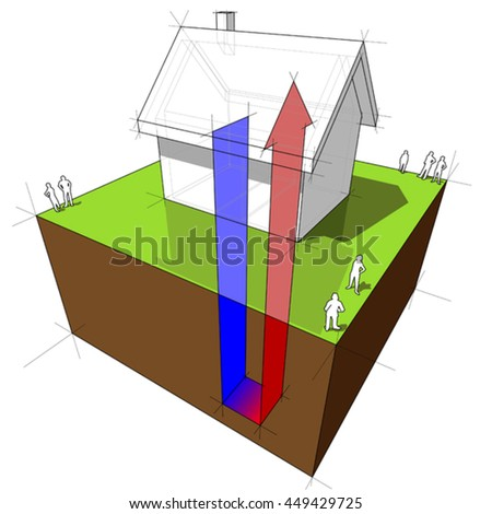 3d illustration of geothermal heat pump diagram on example of detached house - stock vector