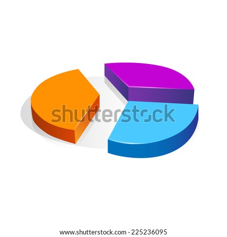 3d pie chart diagram vector business finance illustration - stock vector