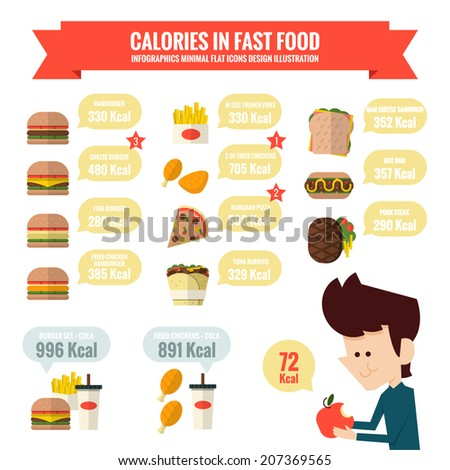 fast food icons - infographics, flat design. - stock vector