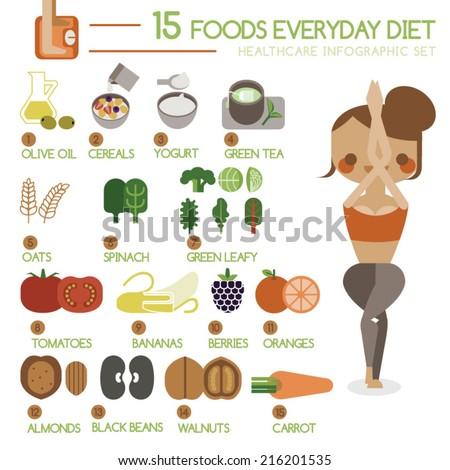 15 foods everyday diet Illustrator - stock vector