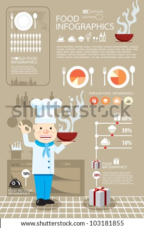 infographic food vector - stock vector
