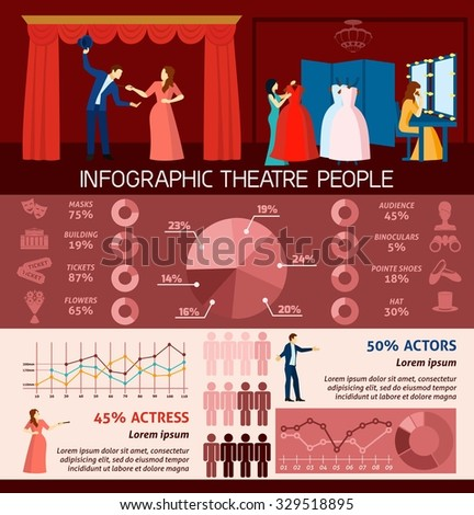 Infographic people visiting theatre  charts diagrams and graphs flat  vector illustration. - stock vector