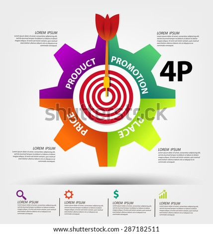 4P marketing mix. Business concept vector illustration. - stock vector