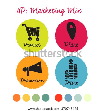 4ps of marketing blackberry In order to appeal to the customers and organize how to go about with the marketing mix, marketers must rely on the 4 p's i just bought my new blackberry.