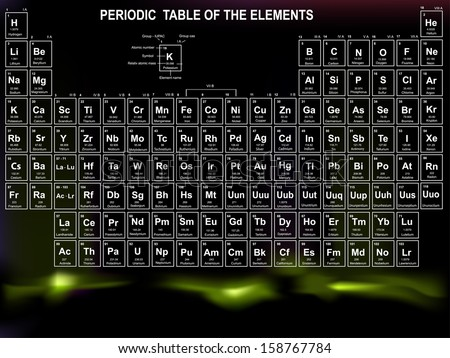 Periodic table elements atomic number symbol stock vector 2018 periodic table elements atomic number symbol stock vector 2018 158767784 shutterstock urtaz Choice Image