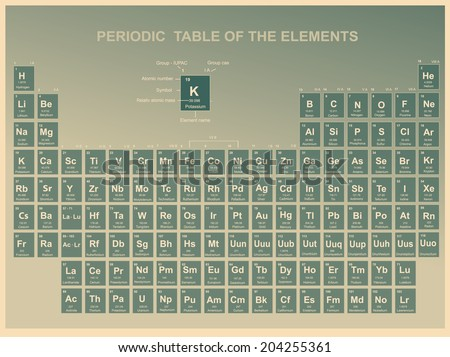 Periodic table elements atomic number symbol stock vector 204255361 periodic table of the elements with atomic number symbol and weight urtaz Gallery