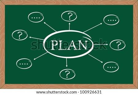 """plan"" word written on greenboard - stock vector"
