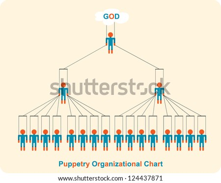 Puppetry organizational chart - stock vector