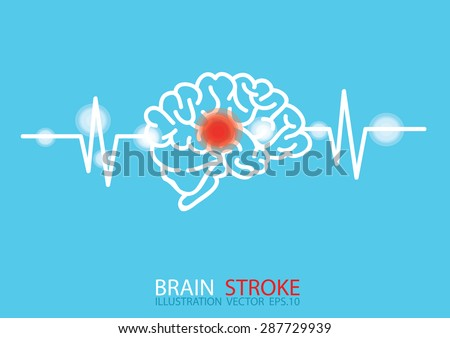 red epicenter of the pain of brain - stock vector