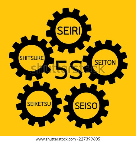 5S concept  in black gear cog icon on yellow background : business concept vector - stock vector