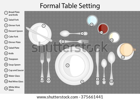 Table Setting Dinner Place Setting Infographic Stock Vector