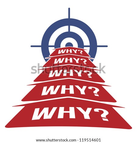 5 Why Root Cause Analysis Methodology Concept with Arrows and Target vector illustration. - stock vector