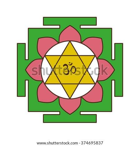 Yantra Sacred Geometry Buddhism Symbol Vector Line Objectbackground