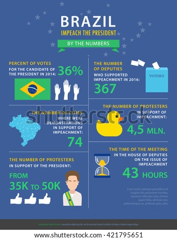 A political infographic in flat style about the situation in Brazil. Vector concept with statistic data, icons, and characters. Easy editable. Information and news graphics.  - stock vector