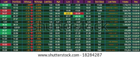 A vector stock ticker box showing declining stocks - stock vector