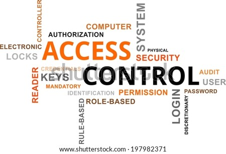 A word cloud of access control related items - stock vector